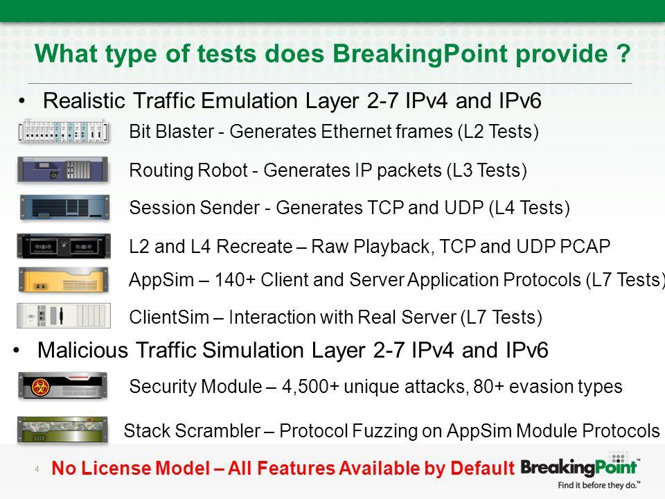 BPS Storm CTM Hardware Platform Test Possibility 8x Gigabit Blade4x 10 Gigabit Blade Number of Interface8x 1 Gigabit4x 10 Gigabit Type of Interface8x SFP4x XFP L2 TestYes L3 TestYes L4 TestYes L7 TestYes Number of Protocols120+ Protocols Security TestYes, 4,500+ Attacks Protocol Fuzzing TestYes Recreate L2 PCAPYes Recreate L4 PCAP TCP/UDPYes PCAP Capture Buffer8 GB / 1 GB per Port8 GB / 2 GB per Port 95