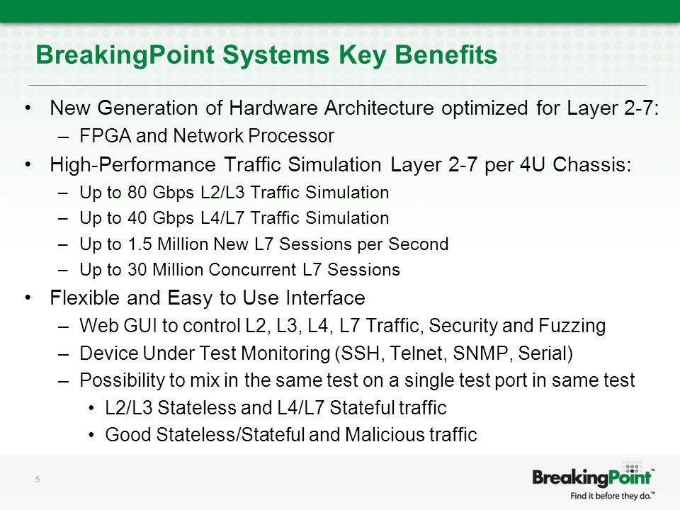 26 BreakingPoint Session Sender – Layer 4 Testing