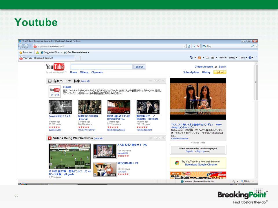 Youtube 53