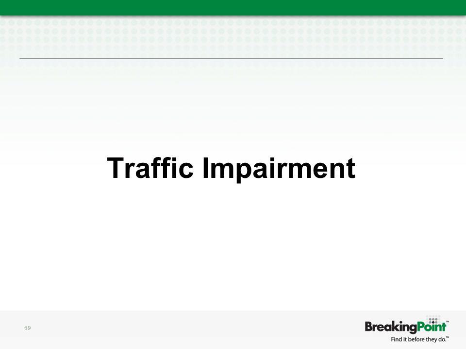 Traffic Impairment 69