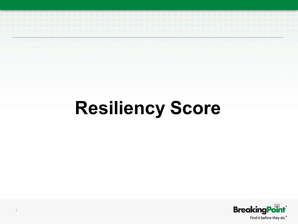 Resiliency Score 7