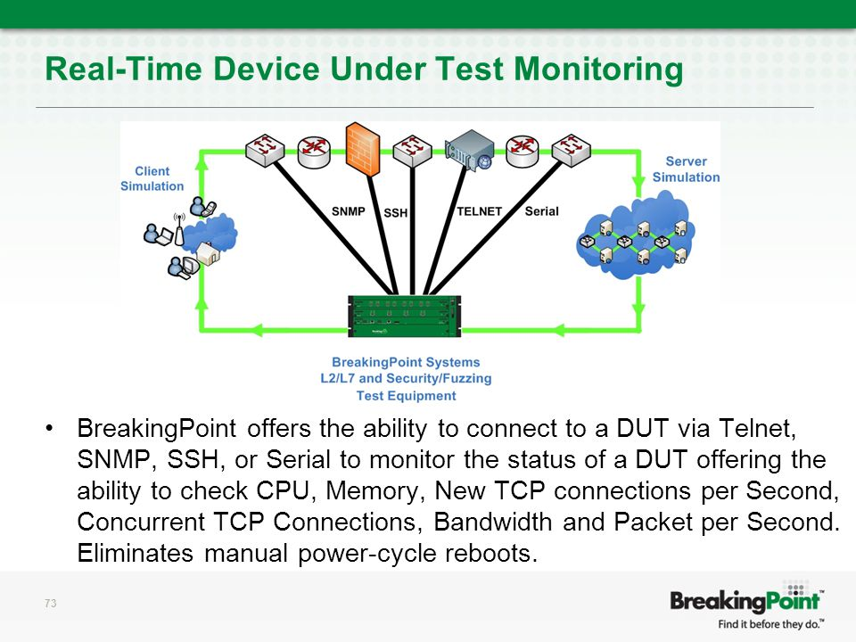 Real-Time Device Under Test Monitoring BreakingPoint offers the ability to connect to a DUT via Telnet, SNMP, SSH, or Serial to monitor the status of a DUT offering the ability to check CPU, Memory, New TCP connections per Second, Concurrent TCP Connections, Bandwidth and Packet per Second.
