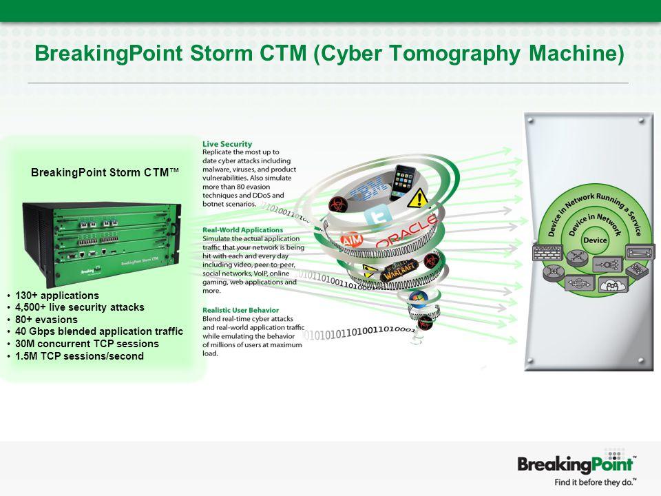 BreakingPoint Systems Hardware Platform 89