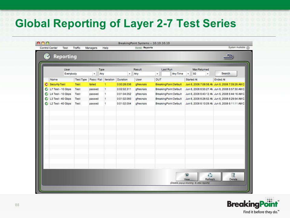Global Reporting of Layer 2-7 Test Series 88