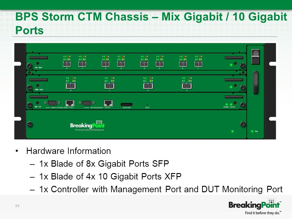 BPS Storm CTM Chassis – Mix Gigabit / 10 Gigabit Ports Hardware Information –1x Blade of 8x Gigabit Ports SFP –1x Blade of 4x 10 Gigabit Ports XFP –1x Controller with Management Port and DUT Monitoring Port 94