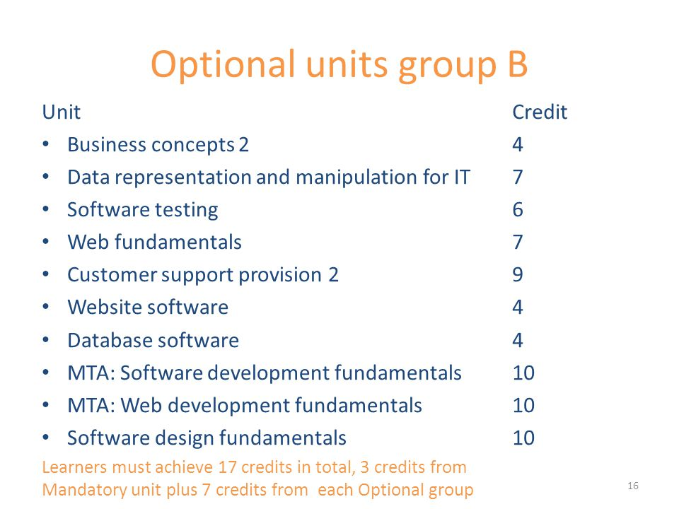 Optional units group B Unit Business concepts 2 Data representation and manipulation for IT Software testing Web fundamentals Customer support provision 2 Website software Database software MTA: Software development fundamentals MTA: Web development fundamentals Software design fundamentals Learners must achieve 17 credits in total, 3 credits from Mandatory unit plus 7 credits from each Optional group Credit 4 7 6 7 9 4 10 16