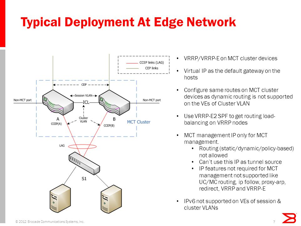 Typical Deployment At Edge Network © 2012 Brocade Communications Systems, Inc.