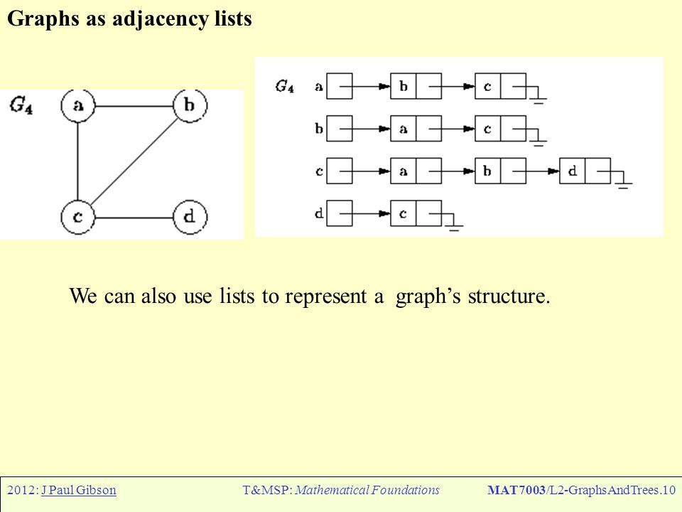 2012: J Paul GibsonT&MSP: Mathematical FoundationsMAT7003/L2-GraphsAndTrees.10 Graphs as adjacency lists We can also use lists to represent a graph's structure.