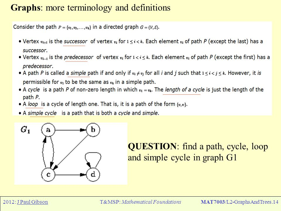 2012: J Paul GibsonT&MSP: Mathematical FoundationsMAT7003/L2-GraphsAndTrees.14 Graphs: more terminology and definitions QUESTION: find a path, cycle, loop and simple cycle in graph G1
