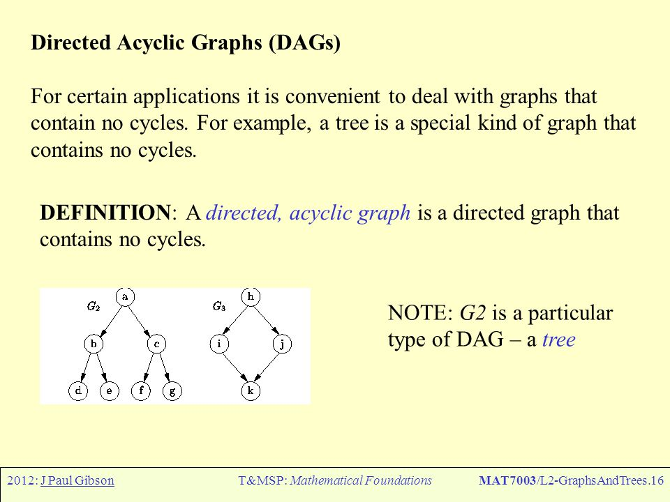 2012: J Paul GibsonT&MSP: Mathematical FoundationsMAT7003/L2-GraphsAndTrees.16 Directed Acyclic Graphs (DAGs) For certain applications it is convenient to deal with graphs that contain no cycles.
