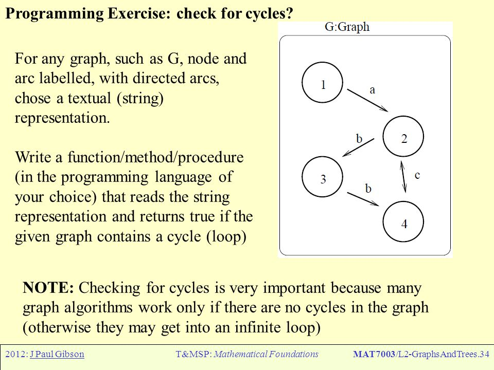 2012: J Paul GibsonT&MSP: Mathematical FoundationsMAT7003/L2-GraphsAndTrees.34 Programming Exercise: check for cycles.