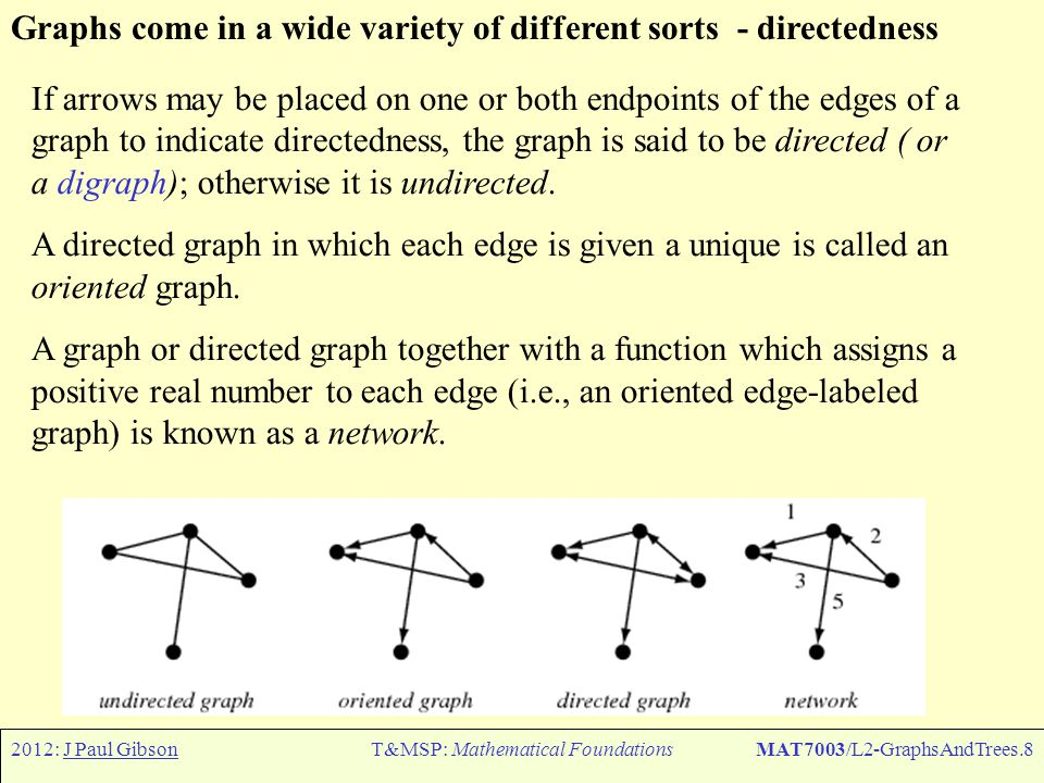 2012: J Paul GibsonT&MSP: Mathematical FoundationsMAT7003/L2-GraphsAndTrees.8 Graphs come in a wide variety of different sorts - directedness If arrows may be placed on one or both endpoints of the edges of a graph to indicate directedness, the graph is said to be directed ( or a digraph); otherwise it is undirected.