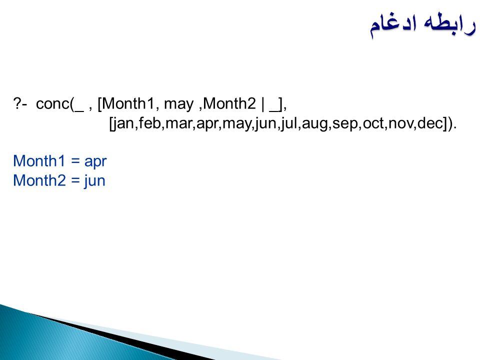 رابطه ادغام ?- conc(_, [Month1, may,Month2 | _], [jan,feb,mar,apr,may,jun,jul,aug,sep,oct,nov,dec]). Month1 = apr Month2 = jun