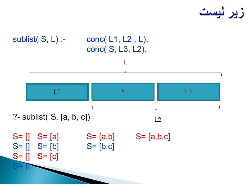 sublist( S, L) :- conc( L1, L2, L), conc( S, L3, L2). زیر لیست L1 L2 L SL3 ?- sublist( S, [a, b, c]) S= []S= [a]S= [a,b]S= [a,b,c] S= []S= [b]S= [b,c]