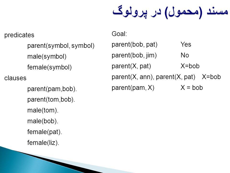 مسند ( محمول ) در پرولوگ predicates parent(symbol, symbol) male(symbol) female(symbol) clauses parent(pam,bob). parent(tom,bob). male(tom). male(bob).