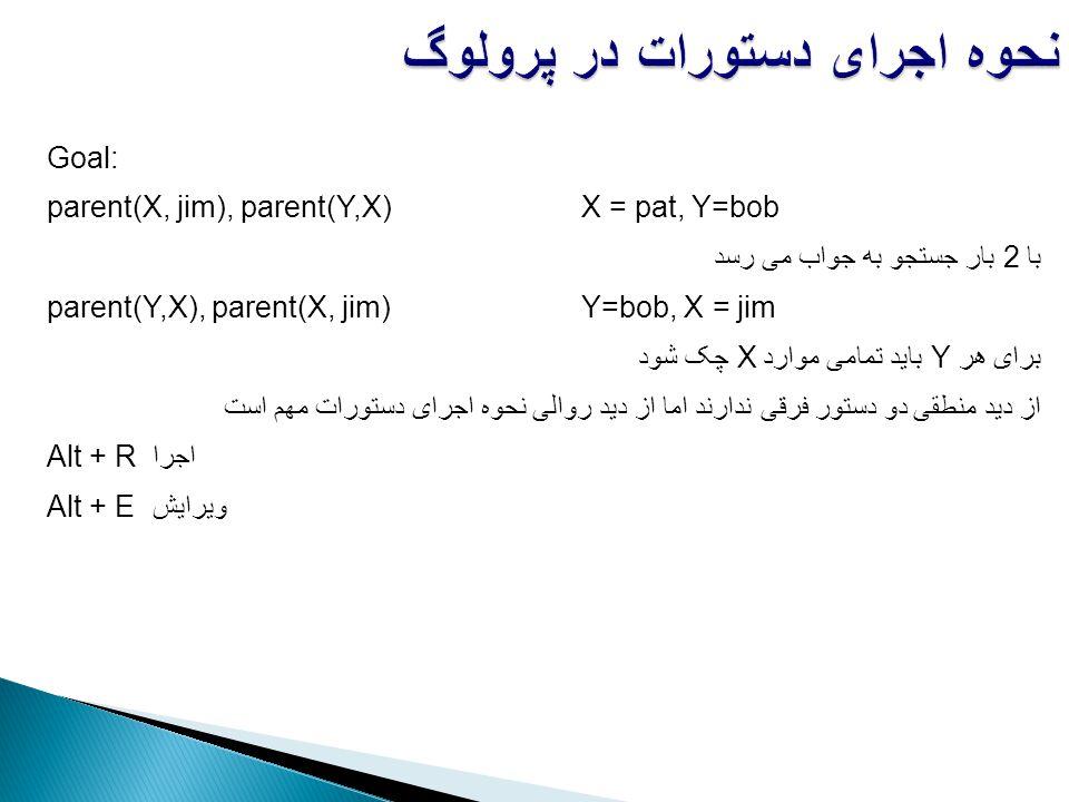 نحوه اجرای دستورات در پرولوگ Goal: parent(X, jim), parent(Y,X)X = pat, Y=bob با 2 بار جستجو به جواب می رسد parent(Y,X), parent(X, jim) Y=bob, X = jim