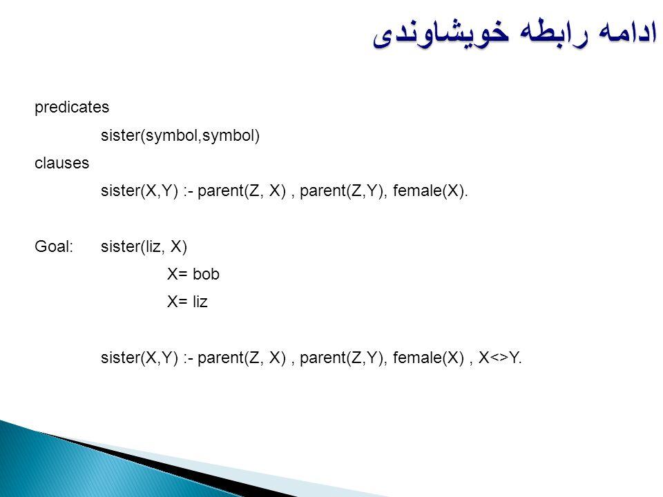ادامه رابطه خویشاوندی predicates sister(symbol,symbol) clauses sister(X,Y) :- parent(Z, X), parent(Z,Y), female(X). Goal:sister(liz, X) X= bob X= liz
