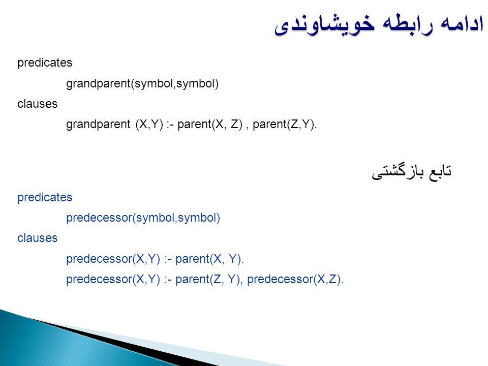 ادامه رابطه خویشاوندی predicates grandparent(symbol,symbol) clauses grandparent (X,Y) :- parent(X, Z), parent(Z,Y). تابع بازگشتی predicates predecesso