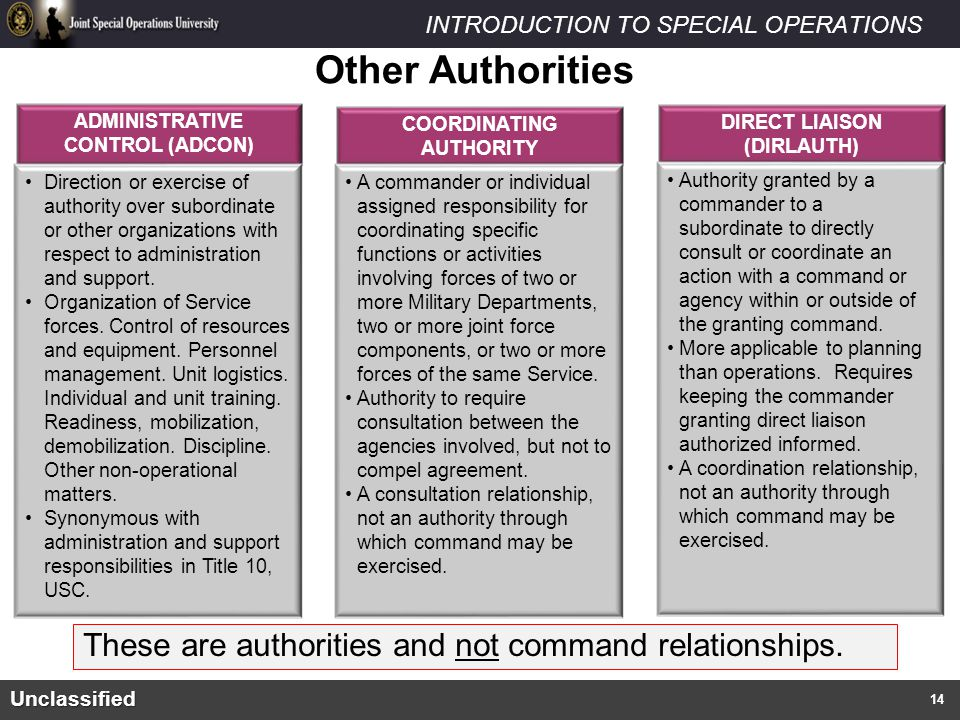 INTRODUCTION TO SPECIAL OPERATIONS What are Special Operations? Unclassified These are authorities and not command relationships. Other Authorities 14