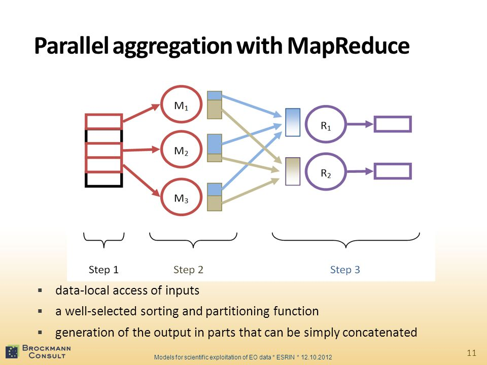 Parallel aggregation with MapReduce  data-local access of inputs  a well-selected sorting and partitioning function  generation of the output in parts that can be simply concatenated 11 Models for scientific exploitation of EO data * ESRIN * 12.10.2012