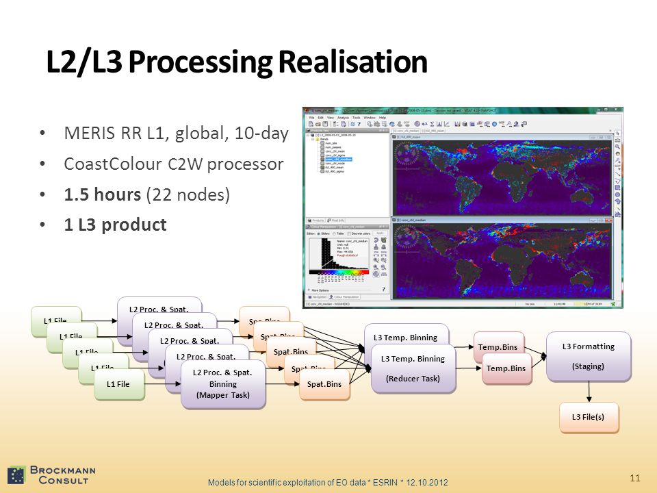 L2/L3 Processing Realisation MERIS RR L1, global, 10-day CoastColour C2W processor 1.5 hours (22 nodes) 1 L3 product L3 Temp.