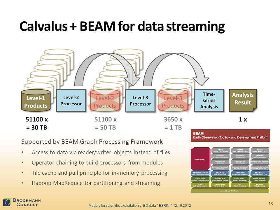 Supported by BEAM Graph Processing Framework Access to data via reader/writer objects instead of files Operator chaining to build processors from modules Tile cache and pull principle for in-memory processing Hadoop MapReduce for partitioning and streaming Calvalus + BEAM for data streaming 18 Models for scientific exploitation of EO data * ESRIN * 12.10.2012