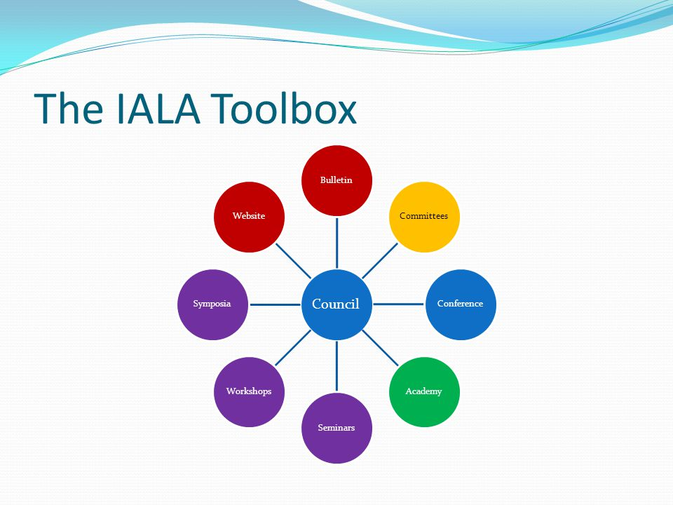 The IALA Committees Aids to Navigation Management e-Navigation – over 100 delegates Engineering, Environment and Preservation Vessel Traffic Services Draft IALA Recommendations and Guidelines available free on the IALA website