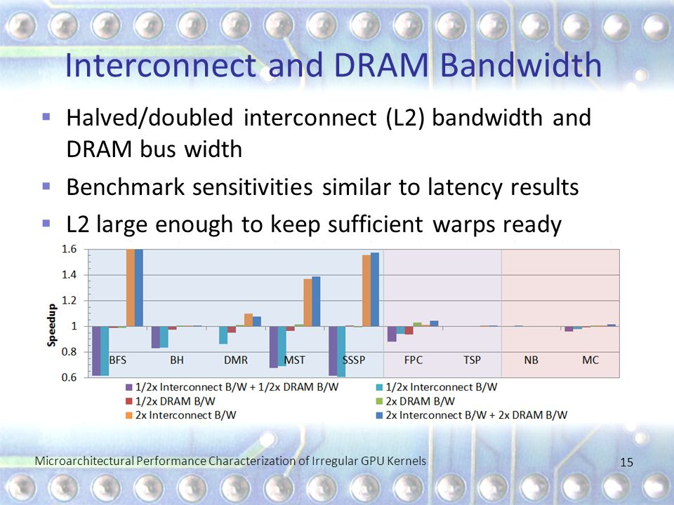 Interconnect and DRAM Bandwidth Microarchitectural Performance Characterization of Irregular GPU Kernels 15  Halved/doubled interconnect (L2) bandwidth and DRAM bus width  Benchmark sensitivities similar to latency results  L2 large enough to keep sufficient warps ready