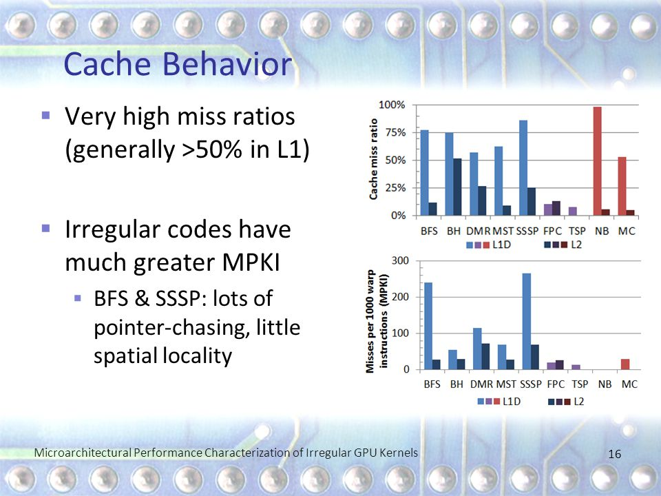 Cache Behavior Microarchitectural Performance Characterization of Irregular GPU Kernels 16  Very high miss ratios (generally >50% in L1)  Irregular codes have much greater MPKI  BFS & SSSP: lots of pointer-chasing, little spatial locality
