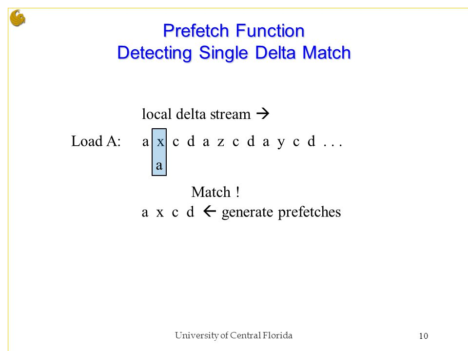 Prefetch Function Detecting Single Delta Match University of Central Florida10 local delta stream  Load A:a x c d a z c d a y c d...