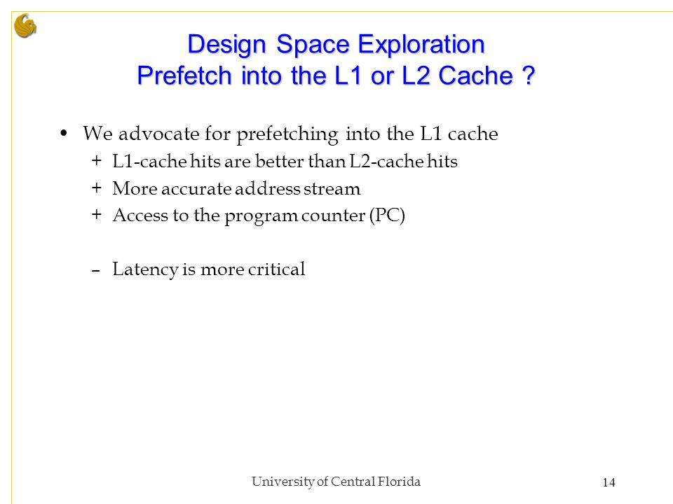 Design Space Exploration Prefetch into the L1 or L2 Cache .