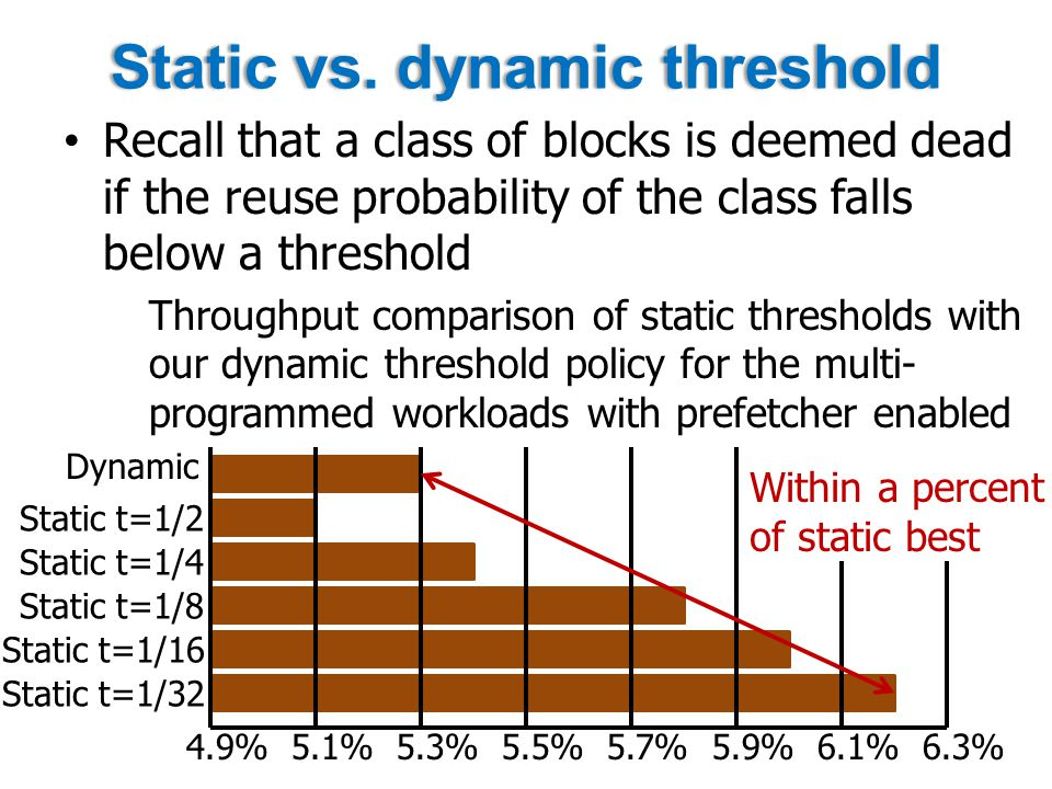 Static vs. dynamic thresholdStatic vs. dynamic threshold Recall that a class of blocks is deemed dead if the reuse probability of the class falls belo
