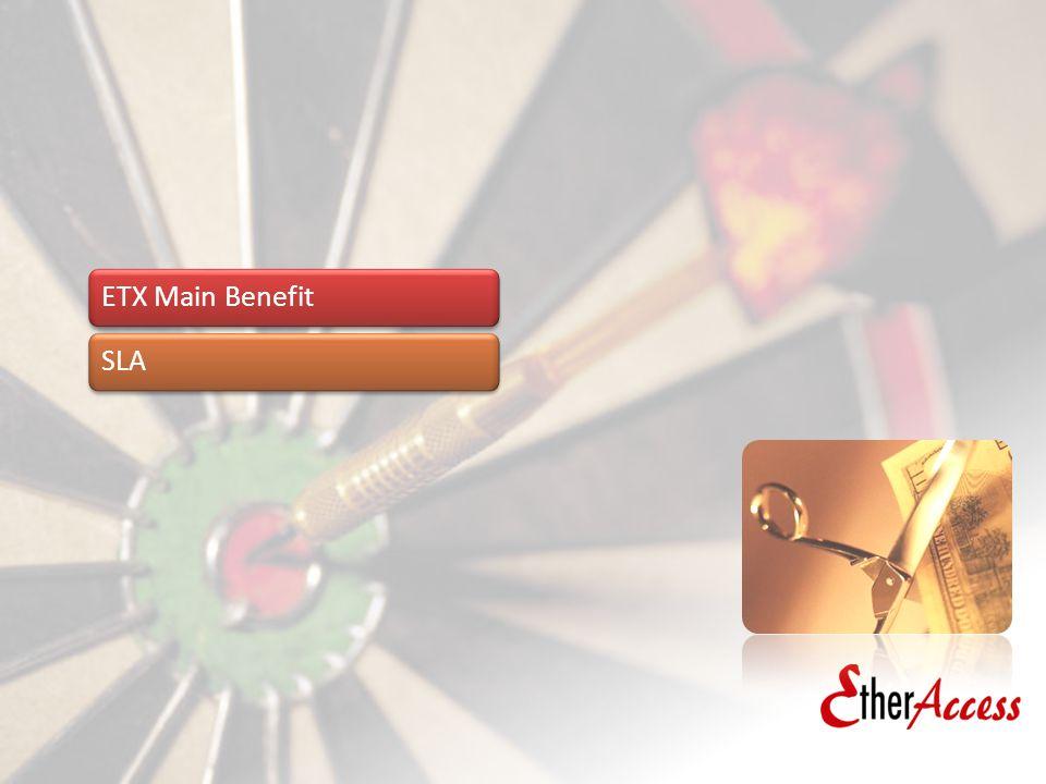 ETX CPE Family Update for ISM2012 Slide 10 ETX Main BenefitSLA