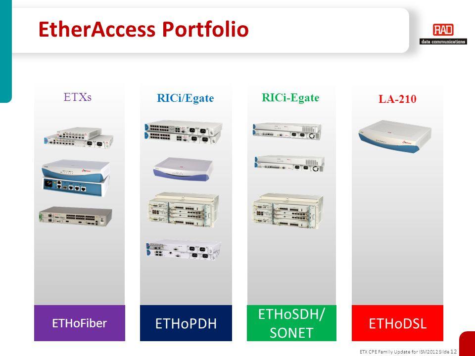 ETX CPE Family Update for ISM2012 Slide 12 EtherAccess Portfolio ETXs ETHoFiber RICi/Egate ETHoPDH RICi-Egate ETHoSDH/ SONET LA-210 ETHoDSL
