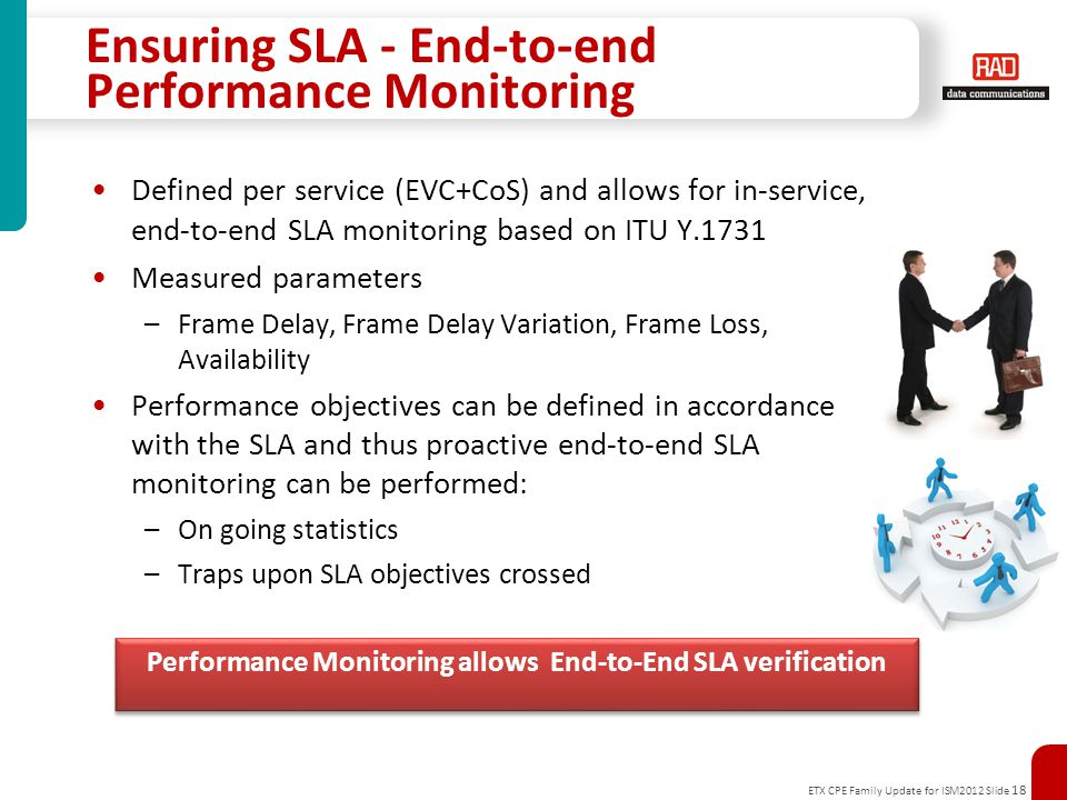 ETX CPE Family Update for ISM2012 Slide 18 Ensuring SLA - End-to-end Performance Monitoring Defined per service (EVC+CoS) and allows for in-service, end-to-end SLA monitoring based on ITU Y.1731 Measured parameters –Frame Delay, Frame Delay Variation, Frame Loss, Availability Performance objectives can be defined in accordance with the SLA and thus proactive end-to-end SLA monitoring can be performed: –On going statistics –Traps upon SLA objectives crossed Performance Monitoring allows End-to-End SLA verification