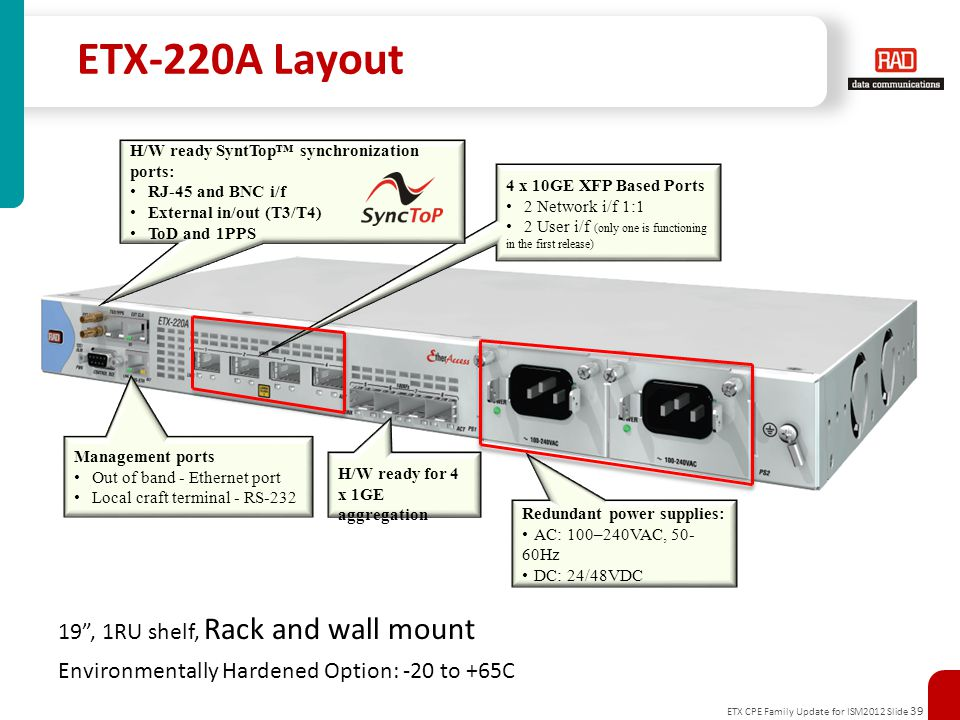 ETX CPE Family Update for ISM2012 Slide 39 ETX-220A Layout 19 , 1RU shelf, Rack and wall mount Environmentally Hardened Option: -20 to +65C Management ports Out of band - Ethernet port Local craft terminal - RS-232 H/W ready SyntTop™ synchronization ports: RJ-45 and BNC i/f External in/out (T3/T4) ToD and 1PPS H/W ready for 4 x 1GE aggregation