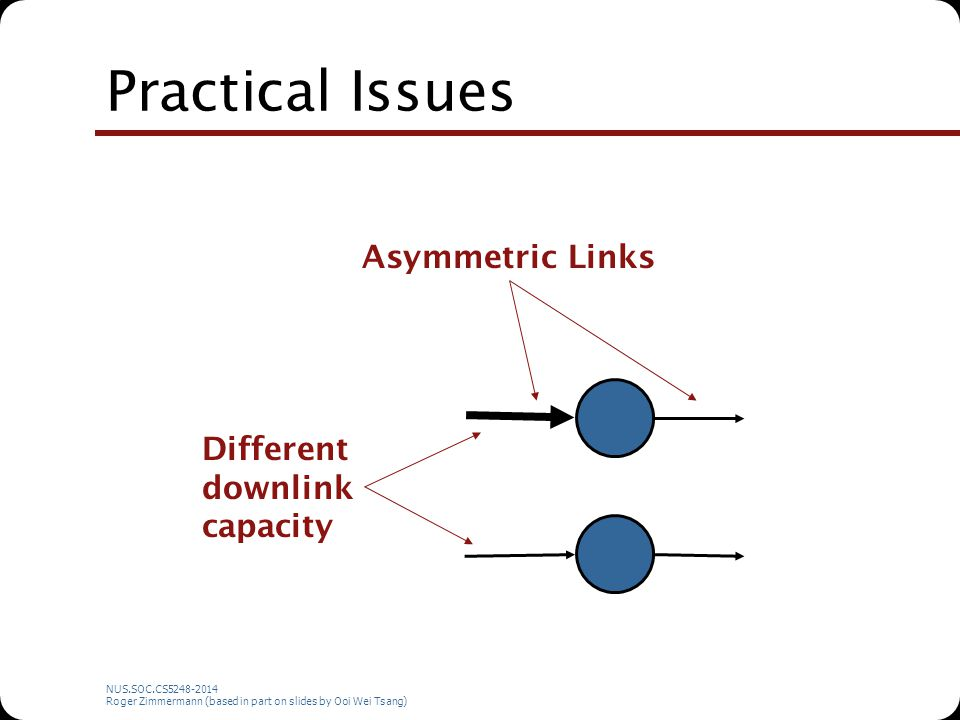 NUS.SOC.CS5248-2014 Roger Zimmermann (based in part on slides by Ooi Wei Tsang) Practical Issues Asymmetric Links Different downlink capacity