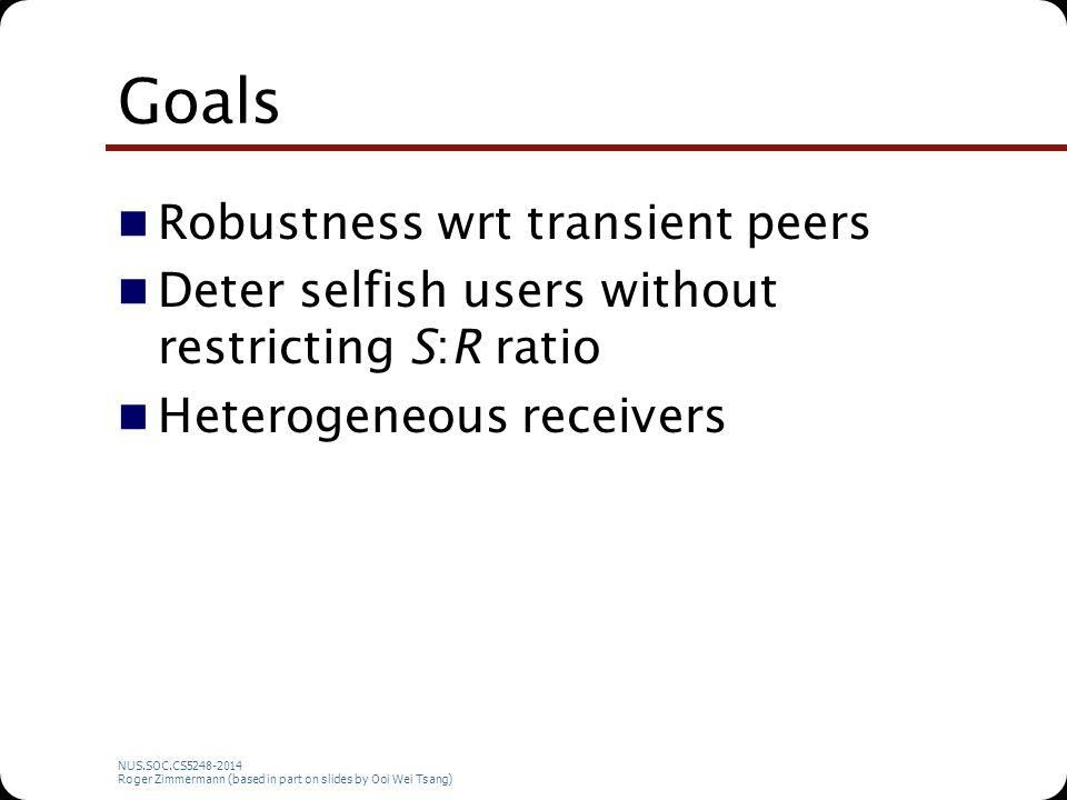 NUS.SOC.CS5248-2014 Roger Zimmermann (based in part on slides by Ooi Wei Tsang) Goals Robustness wrt transient peers Deter selfish users without restricting S:R ratio Heterogeneous receivers