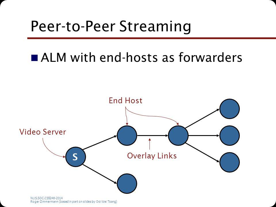 NUS.SOC.CS5248-2014 Roger Zimmermann (based in part on slides by Ooi Wei Tsang) Peer-to-Peer Streaming ALM with end-hosts as forwarders S Video Server End Host Overlay Links