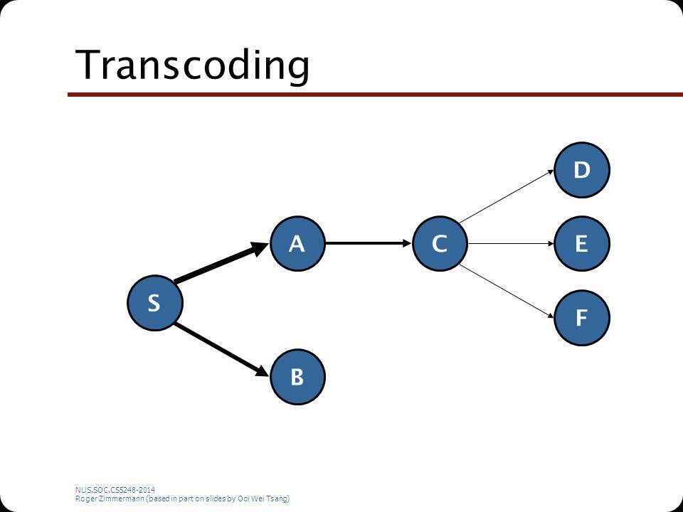 NUS.SOC.CS5248-2014 Roger Zimmermann (based in part on slides by Ooi Wei Tsang) Transcoding S C B A D E F