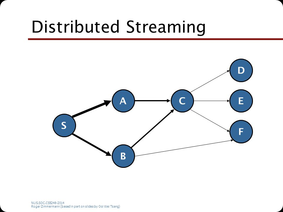 NUS.SOC.CS5248-2014 Roger Zimmermann (based in part on slides by Ooi Wei Tsang) Distributed Streaming S C B A D E F