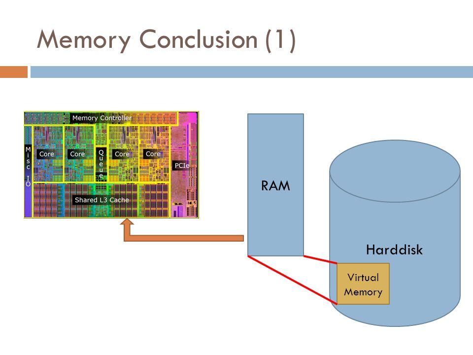 Memory Conclusion (1) Harddisk Virtual Memory RAM
