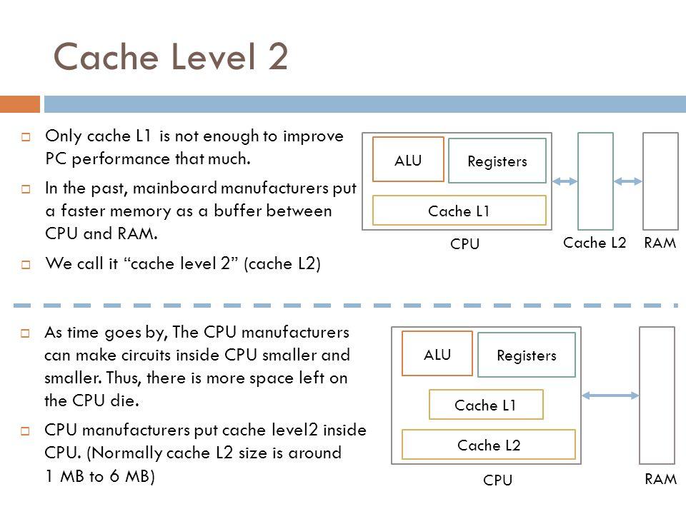 CPU Core  Since CPU technology develops very fast.