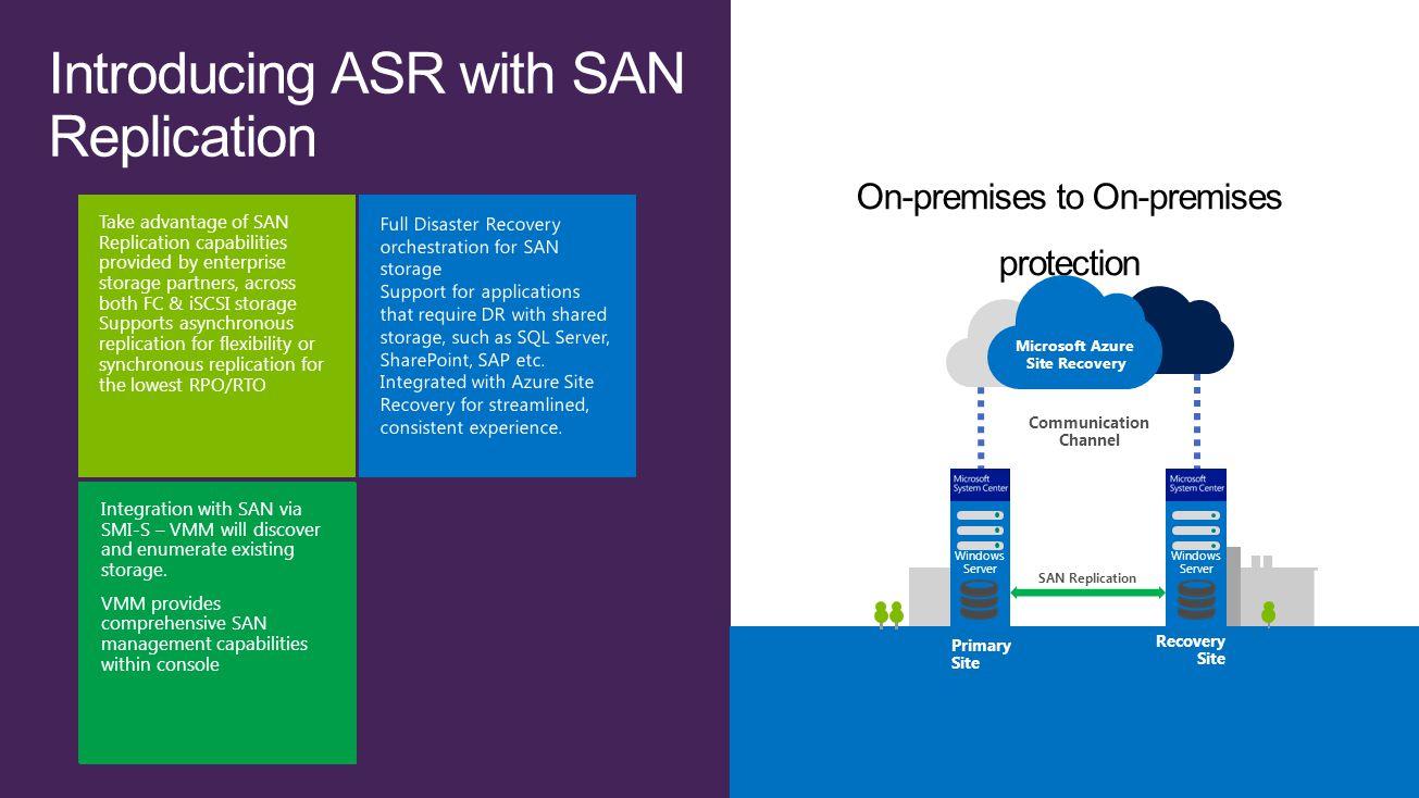 Partner Integration SAN Replication Take advantage of SAN Replication capabilities provided by enterprise storage partners, across both FC & iSCSI sto
