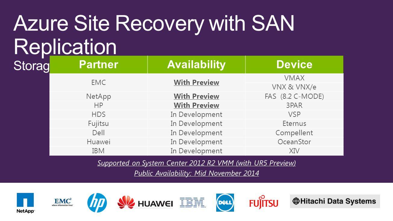 EMCWith Preview VMAX VNX & VNX/e NetAppWith PreviewFAS (8.2 C-MODE) HPWith Preview3PAR HDSIn DevelopmentVSP FujitsuIn DevelopmentEternus DellIn Develo