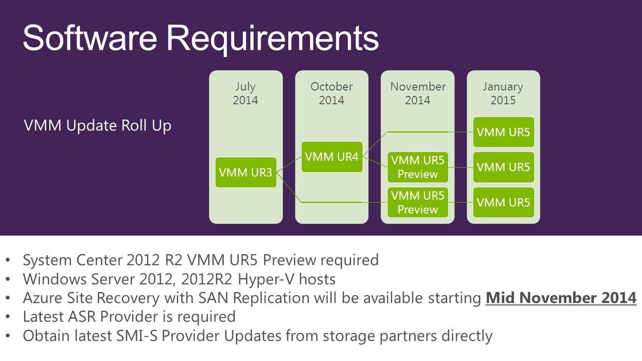 January 2015 November 2014 October 2014 July 2014 VMM UR3VMM UR4 VMM UR5 VMM UR5 Preview VMM UR5 VMM UR5 Preview VMM UR5 System Center 2012 R2 VMM UR5
