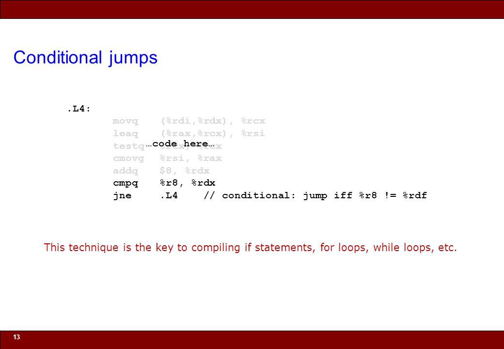© 2010 Noah Mendelsohn Conditional jumps 13.L4: movq(%rdi,%rdx), %rcx leaq(%rax,%rcx), %rsi testq%rcx, %rcx cmovg%rsi, %rax addq$8, %rdx cmpq%r8, %rdx jne.L4 // conditional: jump iff %r8 != %rdf This technique is the key to compiling if statements, for loops, while loops, etc.