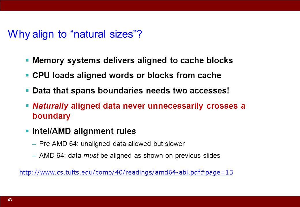 © 2010 Noah Mendelsohn Why align to natural sizes .