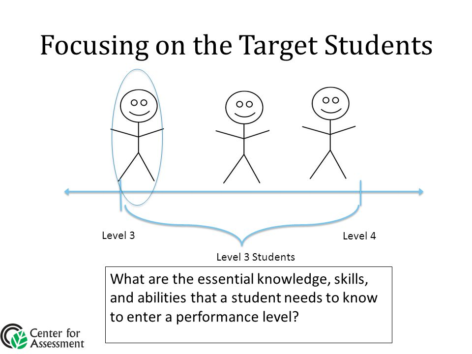 Focusing on the Target Students Level 3 Students What are the essential knowledge, skills, and abilities that a student needs to know to enter a performance level.