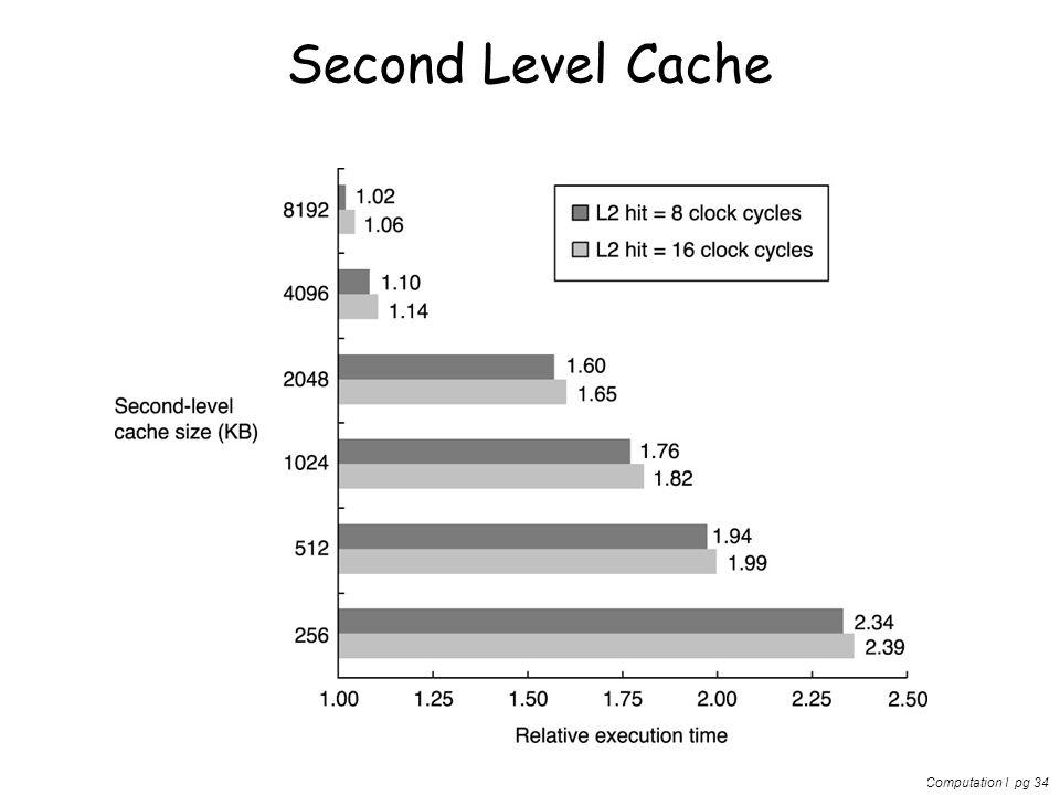 Computation I pg 34 Second Level Cache